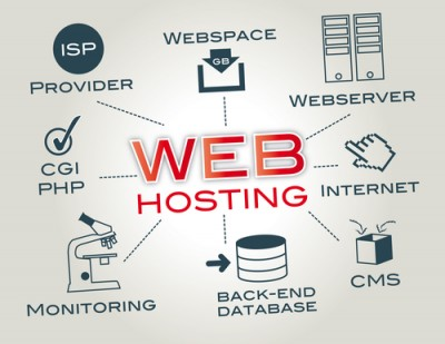 Webhosting Service Pieces